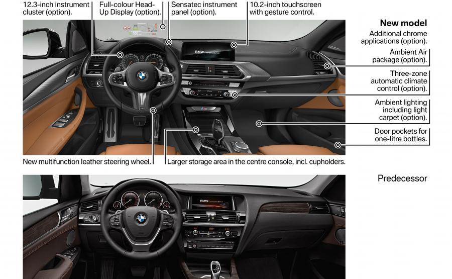 Wnętrze nowego BMW X3 (u góry) kontra kabina poprzedniego modelu