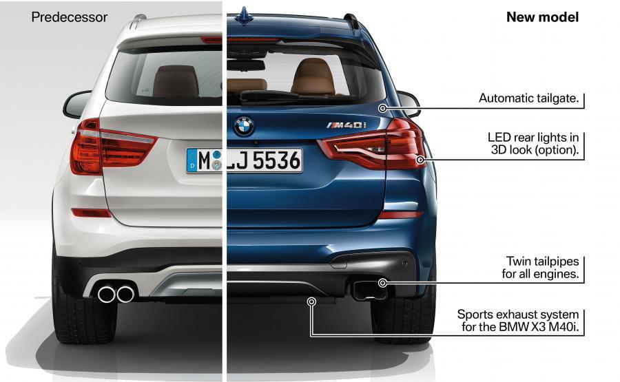 Stare (białe) kontra nowe BMW X3