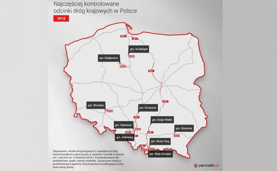 Polskie drogi \