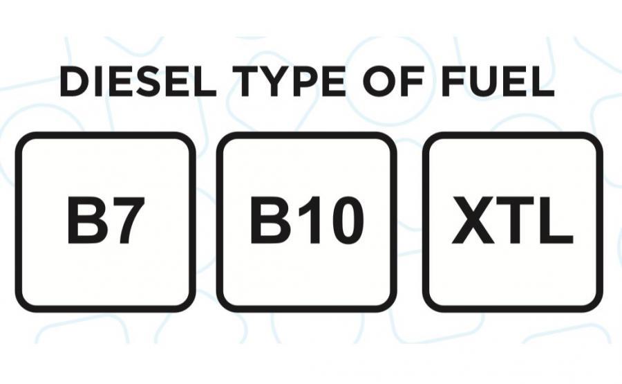 Diesel w kwadracie. Tankujesz B7, B10 albo XLT