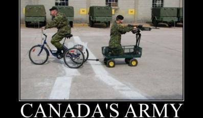 Wpadki w armii